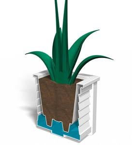 Lexington Self-Watering Planters